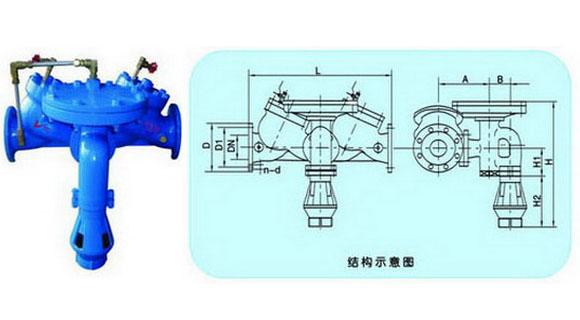 二,特点: 1,双止回阀设计为一体,结构尺寸小,重量轻,安装维护方便.